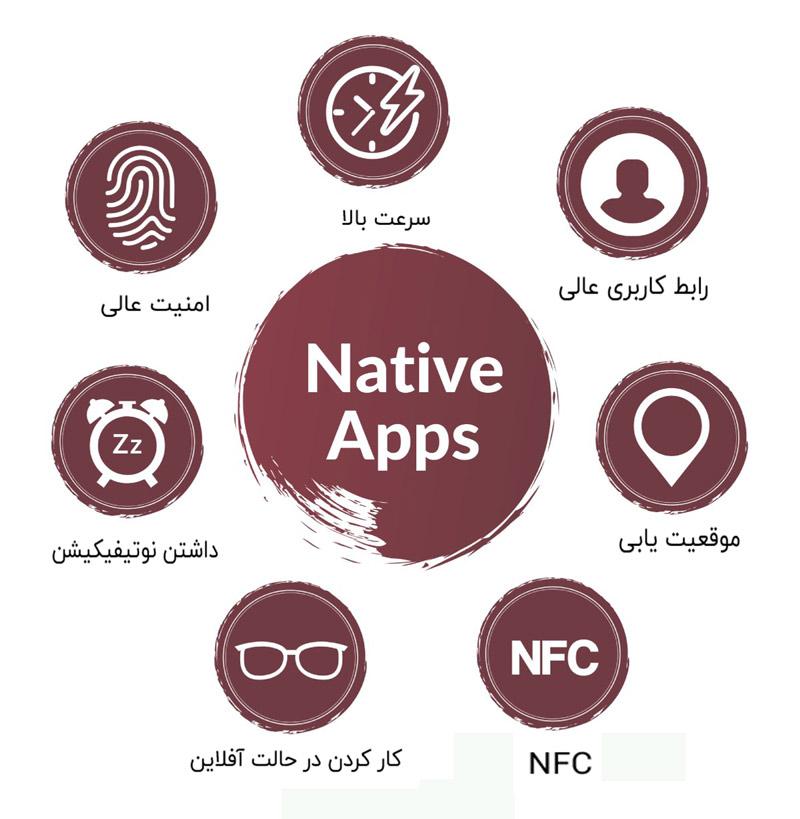 فواید اپلیکیشنهای بومی یا Native
