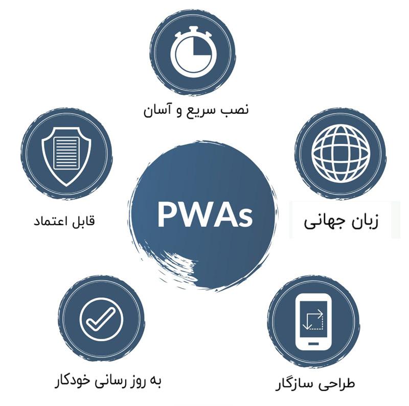 فواید وب اپلیکیشنهای پیش رونده یا PWA